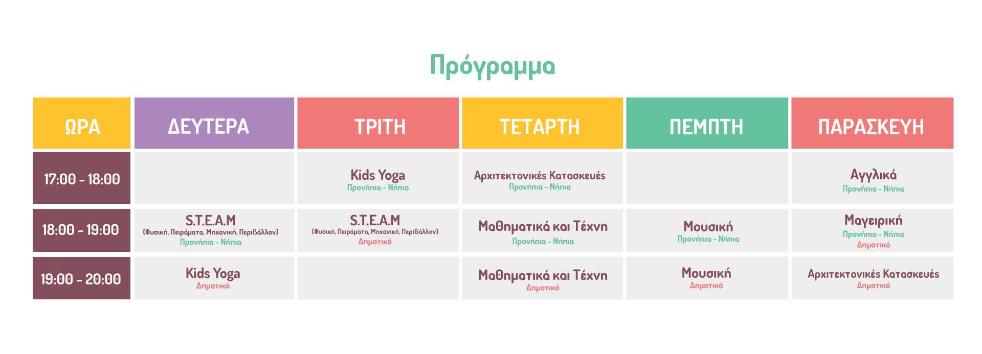 the key creative school online kdap